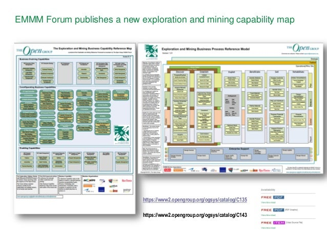 Enterprise Security Architecture for Cyber Security Slide 3