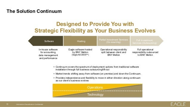 data management across the continuum Continuum in addition, data to derive  care continuum management,  change across the care continuum navigating change across the care continuum across the.