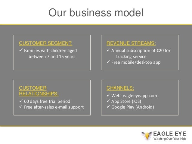 https://image.slidesharecdn.com/eagleeyebusinessplanpresentation24apr2013shortversion-160223152634/95/eagle-eye-business-plan-presentation-april-2013-short-version-9-638.jpg?cb\u003d1456241600