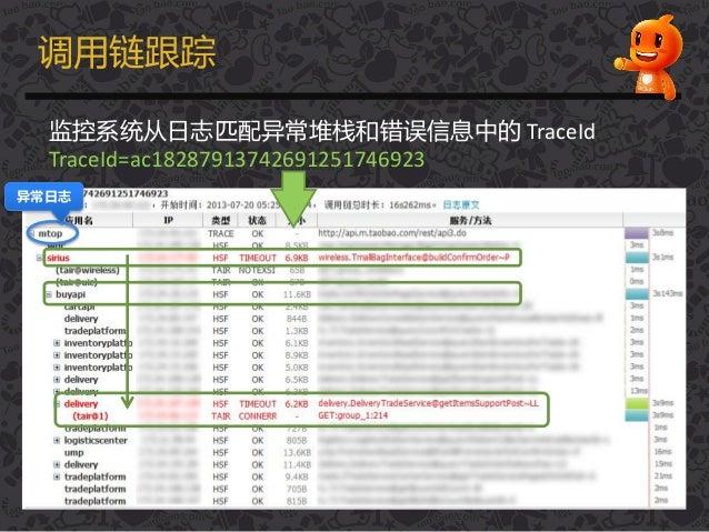 调用链跟踪 监控系统从日志匹配异常堆栈和错误信息中的 TraceId TraceId=ac18287913742691251746923 异常日志