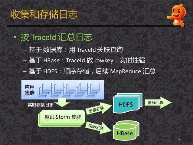 收集和存储日志 • 按 TraceId 汇总日志 – 基于 数据库:用 TraceId 关联查询 – 基于 HBase:TraceId 做 rowkey,实时性强 – 基于 HDFS:顺序存储,后续 MapReduce 汇总 47 应用 集群 ...
