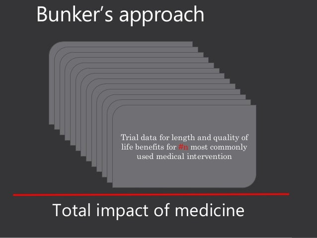 Bunker's bottom line 5 Years extended lifespan 5 QALYs 5 Years 'free from disability' 2.5 QALYs 0.5 Years lost (medical er...