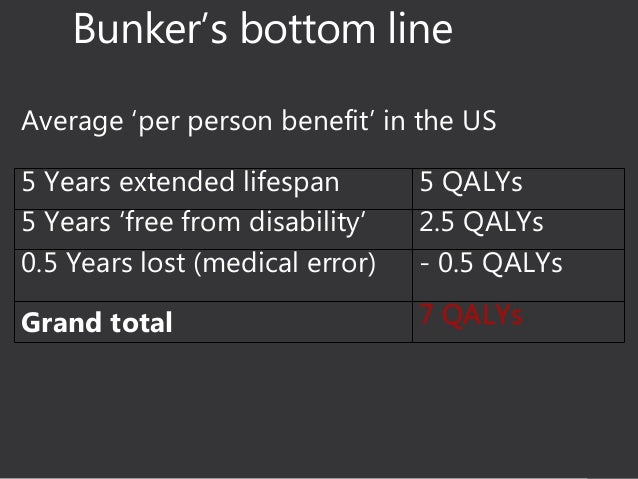 'Per person' QALY benefit 7 Number of people in UK ~ 62.6 million Number of doctors in UK ~ 172 000 Impact per doctor 2250...