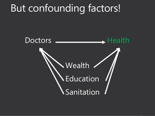 But confounding factors! Doctors Health Sanitation Wealth Education