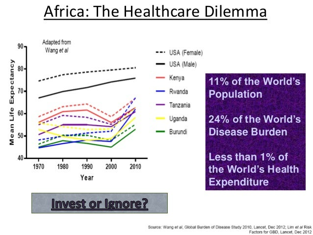 East African Pharmaceutical Sector: Opportunities and Challenges Slide 2