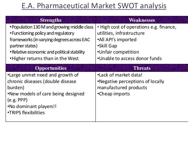 south african swot analysis Tiger brands company profile - swot analysis: tiger brands is the number one player in south african packaged food and a top five player in the wider tiger brands company profile - swot analysis our site uses cookies to improve functionality.