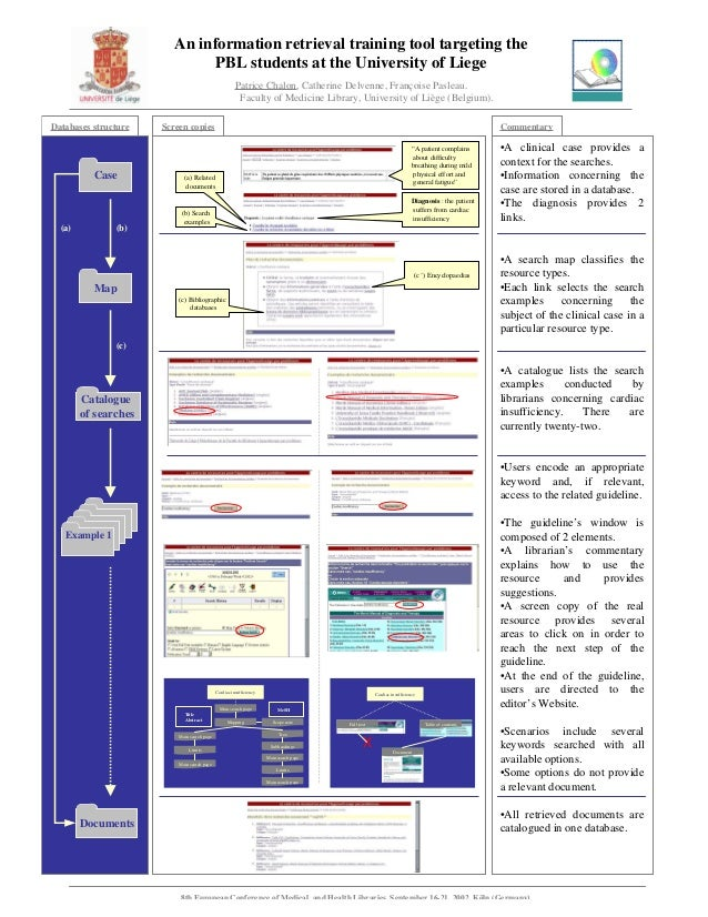 Databases structure (a) An information retrieval training tool targeting the PBL students at the University of Liege Patri...