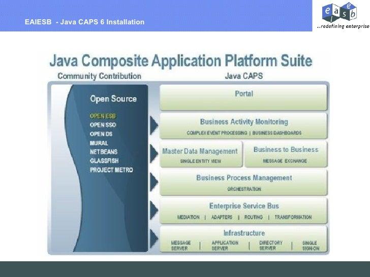 Billing Per Hour EAIESB  - Java CAPS 6 Installation