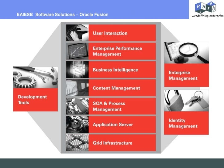 EAIESB  Software Solutions – Oracle Fusion <br />