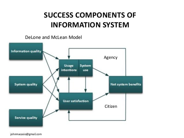 a highlight of the components of an information system is Geographic information system,  the basic components of computer based information system are: (1)  this lets visually highlight important moments.