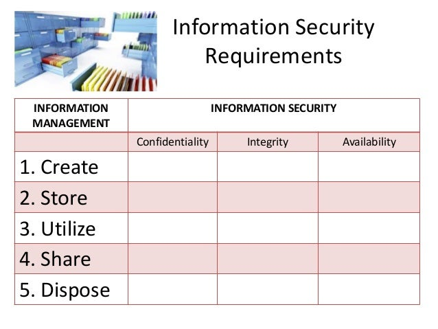 explain the purpose of legal and organisational requirements for the security and confidentiality of Legal and organisational requirements of information it is important to have  rules concerning the security and confidentiality of information,  the purpose of  storing information is so it is kept in a safe and secure  nvq: explain the  purpose and required procedures for storing and retrieving information.