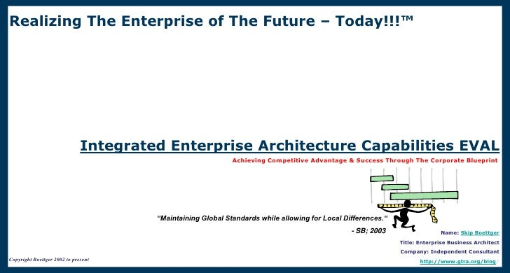 Realizing The Enterprise of The Future – Today!!!™                                   Integrated Enterprise Architecture Ca...