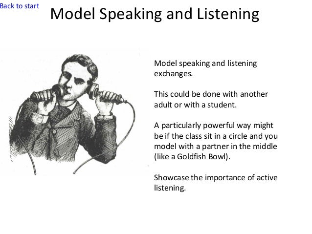 Back to start  Model Speaking and Listening Model speaking and listening exchanges. This could be done with another adult ...
