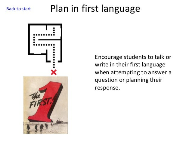 Back to start  Plan in first language  Encourage students to talk or write in their first language when attempting to answ...