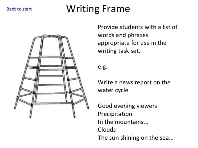 Back to start  Writing Frame Provide students with a list of words and phrases appropriate for use in the writing task set...