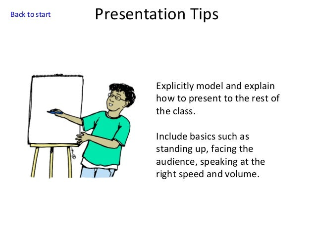 Back to start  Presentation Tips  Explicitly model and explain how to present to the rest of the class. Include basics suc...
