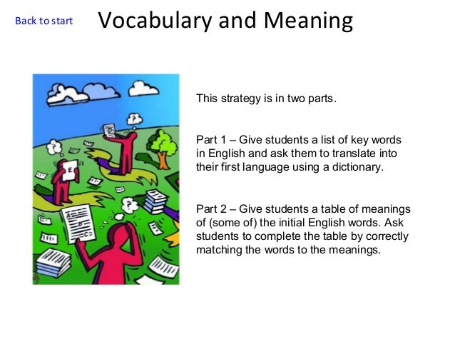 Back to start  Vocabulary and Meaning This strategy is in two parts.  Part 1 – Give students a list of key words in Englis...