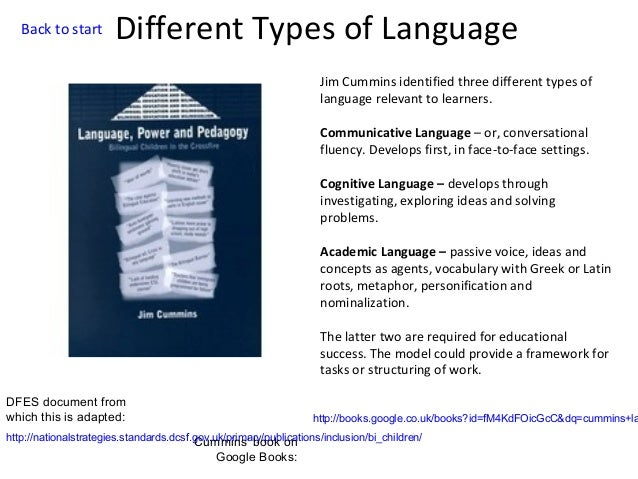 Back to start  Different Types of Language Jim Cummins identified three different types of language relevant to learners. ...