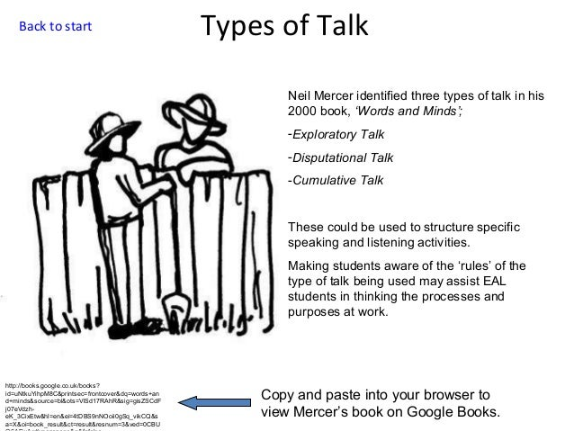 Back to start  Types of Talk Neil Mercer identified three types of talk in his 2000 book, 'Words and Minds'; -Exploratory ...