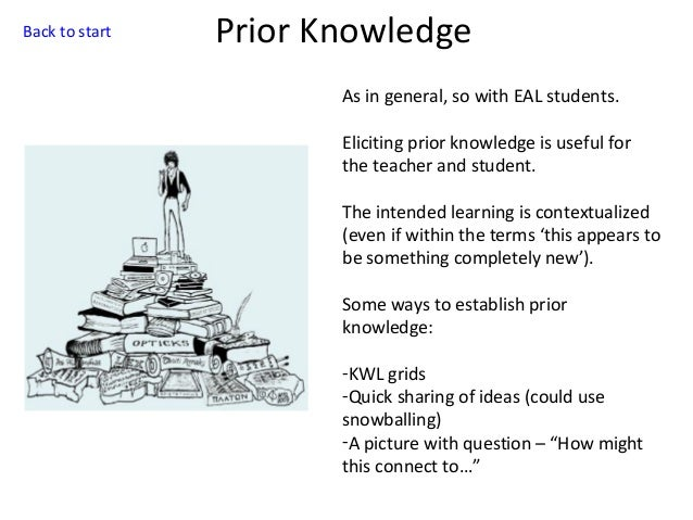 Back to start  Prior Knowledge As in general, so with EAL students. Eliciting prior knowledge is useful for the teacher an...