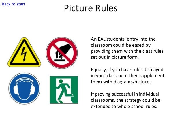 Back to start  Picture Rules An EAL students' entry into the classroom could be eased by providing them with the class rul...