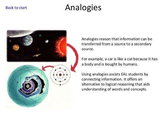 Back to start  Analogies  Analogies reason that information can be transferred from a source to a secondary source. For ex...