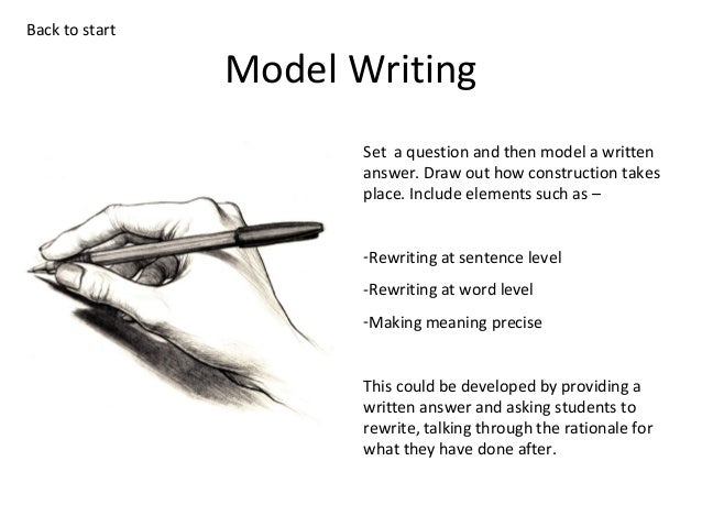 Back to start  Model Writing Set a question and then model a written answer. Draw out how construction takes place. Includ...
