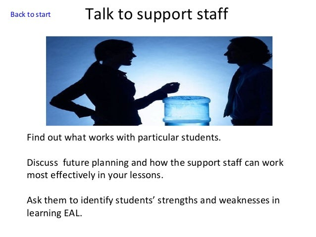 Back to start  Talk to support staff  Find out what works with particular students. Discuss future planning and how the su...