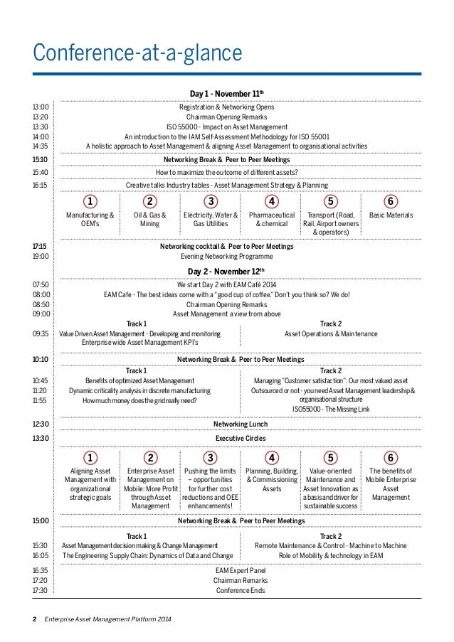 Conference-at-a-glance  1 2 3 4 5 6  Manufacturing &  OEM's  Oil & Gas &  Mining  Electricity, Water &  Gas Utilities  Pha...