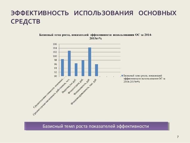 дипломная презентация по бухгалтерскому учету и аудиту основных средс   основных средств 26219 20 412 25827 7