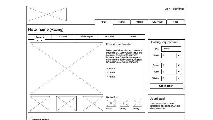 EAN's World of Data: Prototyping apps using real data Slide 2