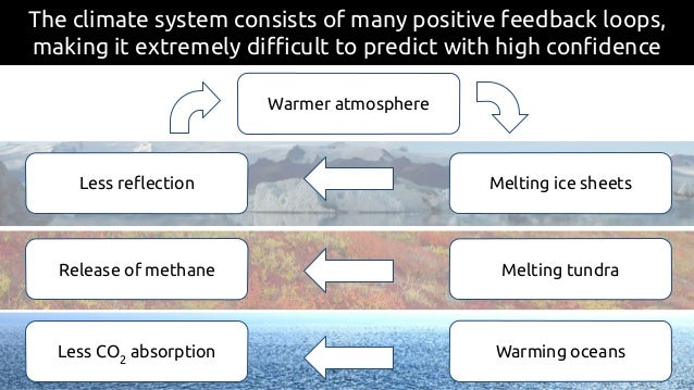 The climate system consists of many positive feedback loops, making it extremely difficult to predict with high confidence Le...