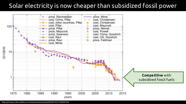 Solar electricity is now cheaper than subsidized fossil power https://www.sciencedirect.com/science/article/pii/S030142151...