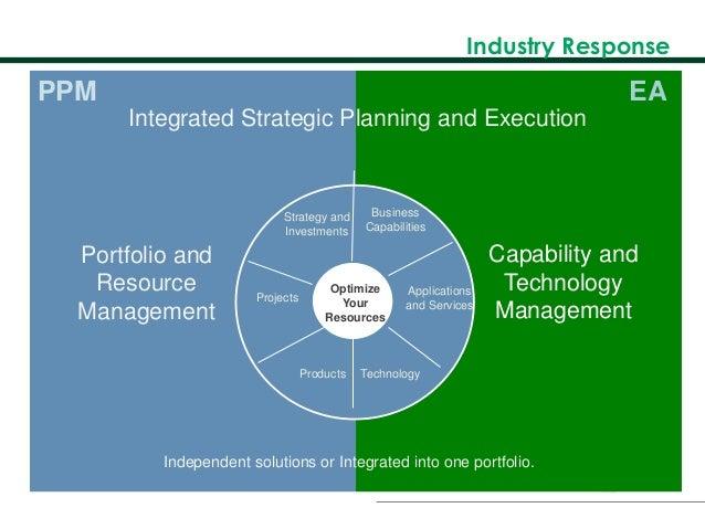 Enterprise Architecture & Project Portfolio Management 2/2