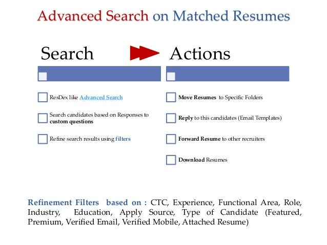 awesome search resume on naukri pictures simple resume office