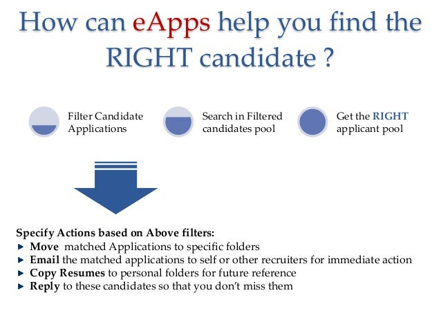 How can eApps help you find the RIGHT candidate ? Filter Candidate Applications  Search in Filtered candidates pool  Get t...
