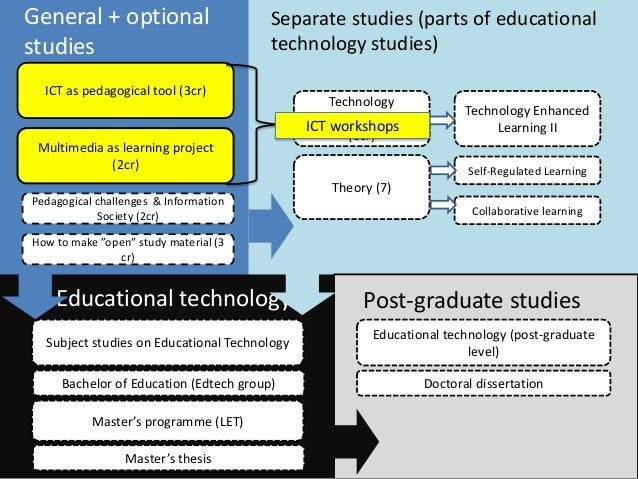 thesis in educational technology The positive impact of technology on education essays - the positive impact of technology on education today, technology is found everywhere in educationthere are computers in many of the classrooms and schools contain computer labs, or at least numerous computers in the library available to students.