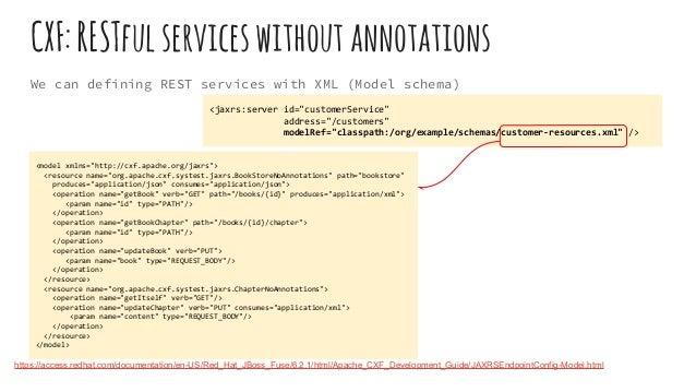 Restful web service with jboss fuse cxfrestfulserviceswithoutannotations malvernweather Choice Image