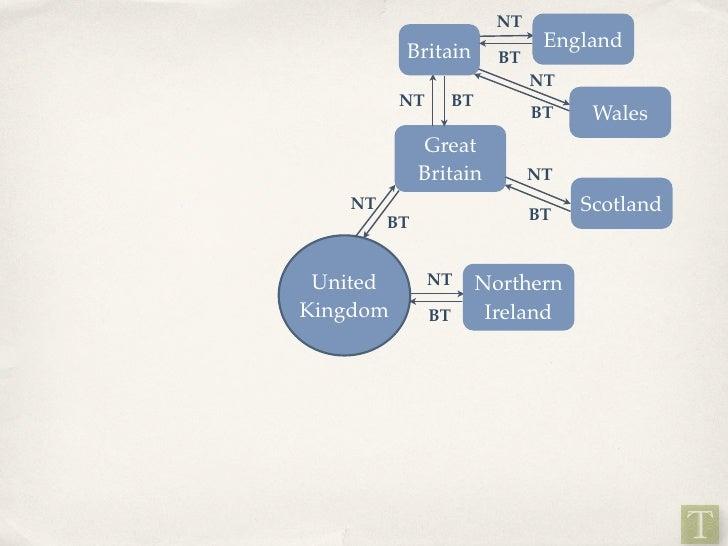NT                              England           Britain      BT                             NT           NT    BT       ...