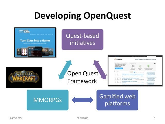 Developing OpenQuest Quest-based initiatives Gamified web platforms MMORPGs 26/8/2015 EARLI2015 3 Open Quest Framework