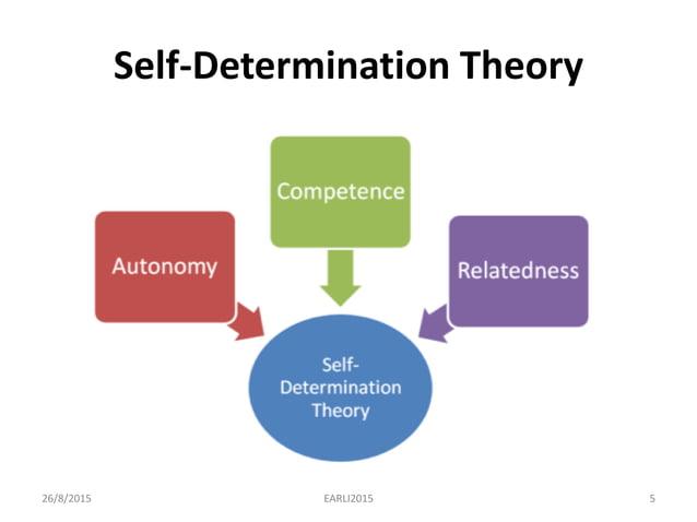 Self-Determination Theory 26/8/2015 5EARLI2015