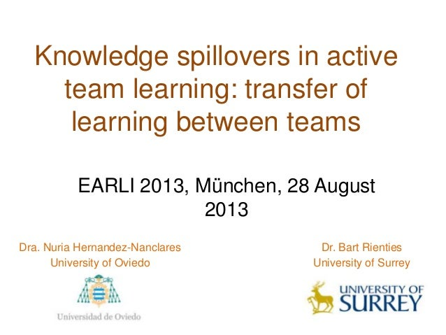 Knowledge spillovers in active team learning: transfer of learning between teams Dra. Nuria Hernandez-Nanclares University...