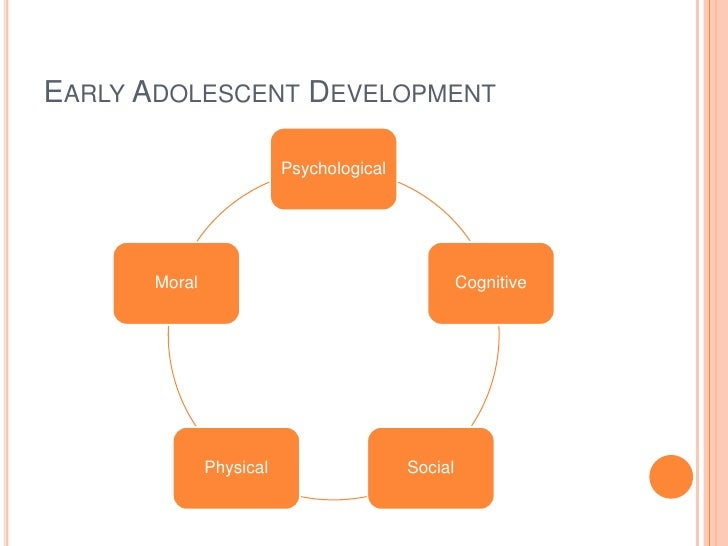 development during early adolescence paper Adolescent development:  this paper serves as a tool  adolescents are thought to be less concerned with their body image than they are during early adolescence.