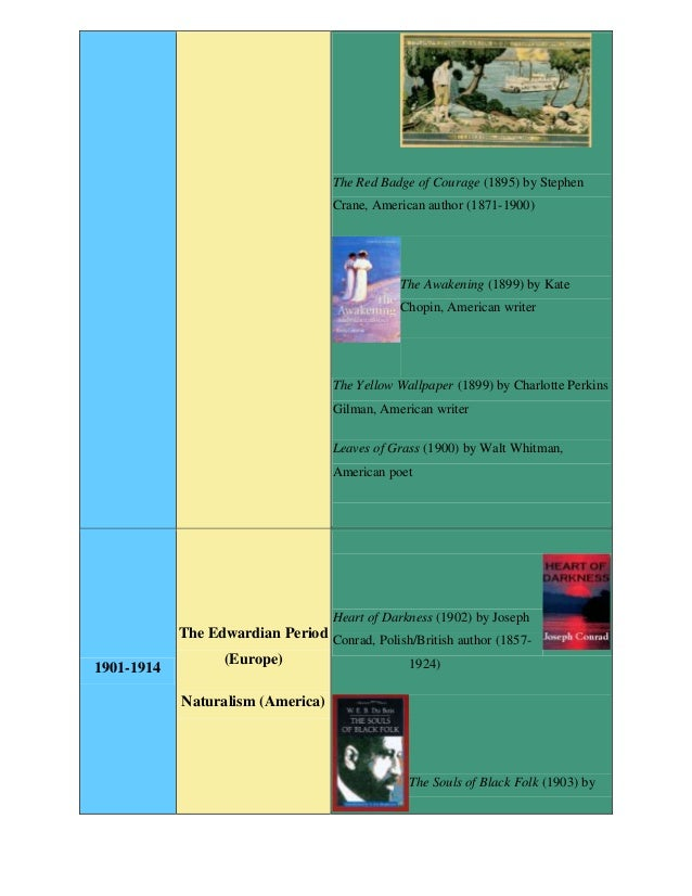 a comparison of early american texts Values in early american literature described the new terrain in comparison to few texts have such an existence and few writers enjoy the privilege of their.