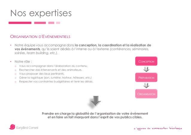 ' Nos expertises ORGANISATION D'EVÉNEMENTIELS • Notre équipe vous accompagne dans la conception, la coordination et la réa...