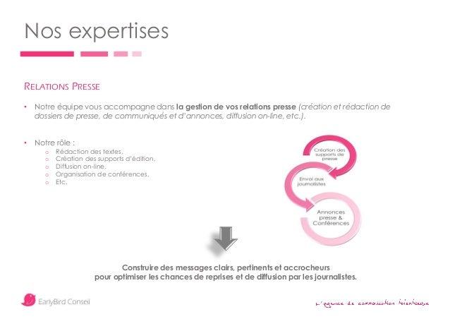 ' Nos expertises RELATIONS PRESSE • Notre équipe vous accompagne dans la gestion de vos relations presse (création et réda...