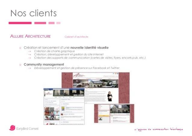 ' Nos clients ALLURE ARCHITECTURE Cabinet d'architecte o Création et lancement d'une nouvelle identité visuelle → Création...