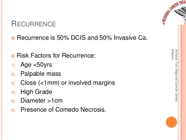 RECURRENCE   Recurrence is 50% DCIS and 50% Invasive Ca.   Risk Factors for Recurrence:  1) Age <50yrs  2) Palpable mass...