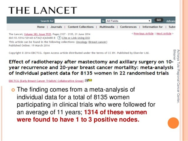  The finding comes from a meta-analysis of  individual data for a total of 8135 women  participating in clinical trials w...