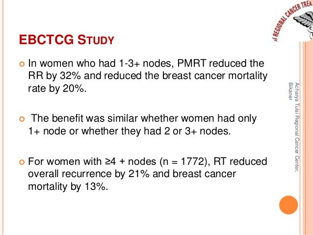 EBCTCG STUDY   In women who had 1-3+ nodes, PMRT reduced the  RR by 32% and reduced the breast cancer mortality  rate by ...